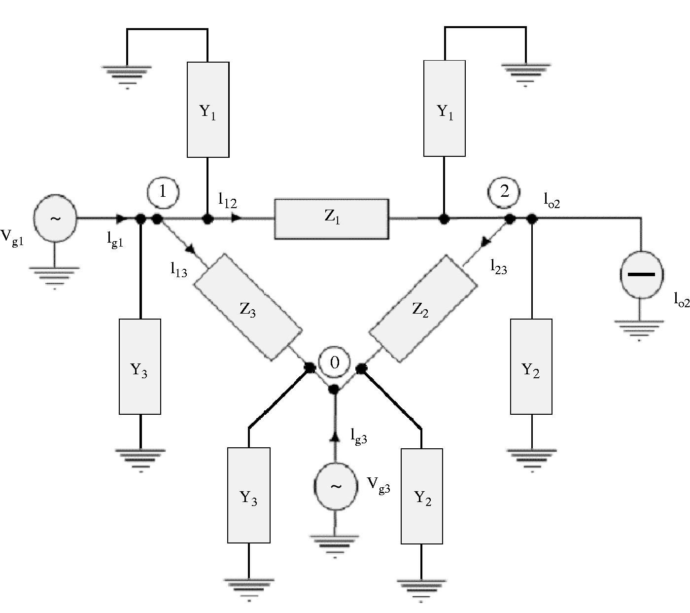 محاسبه ی ماتریس امپدانس سیستم