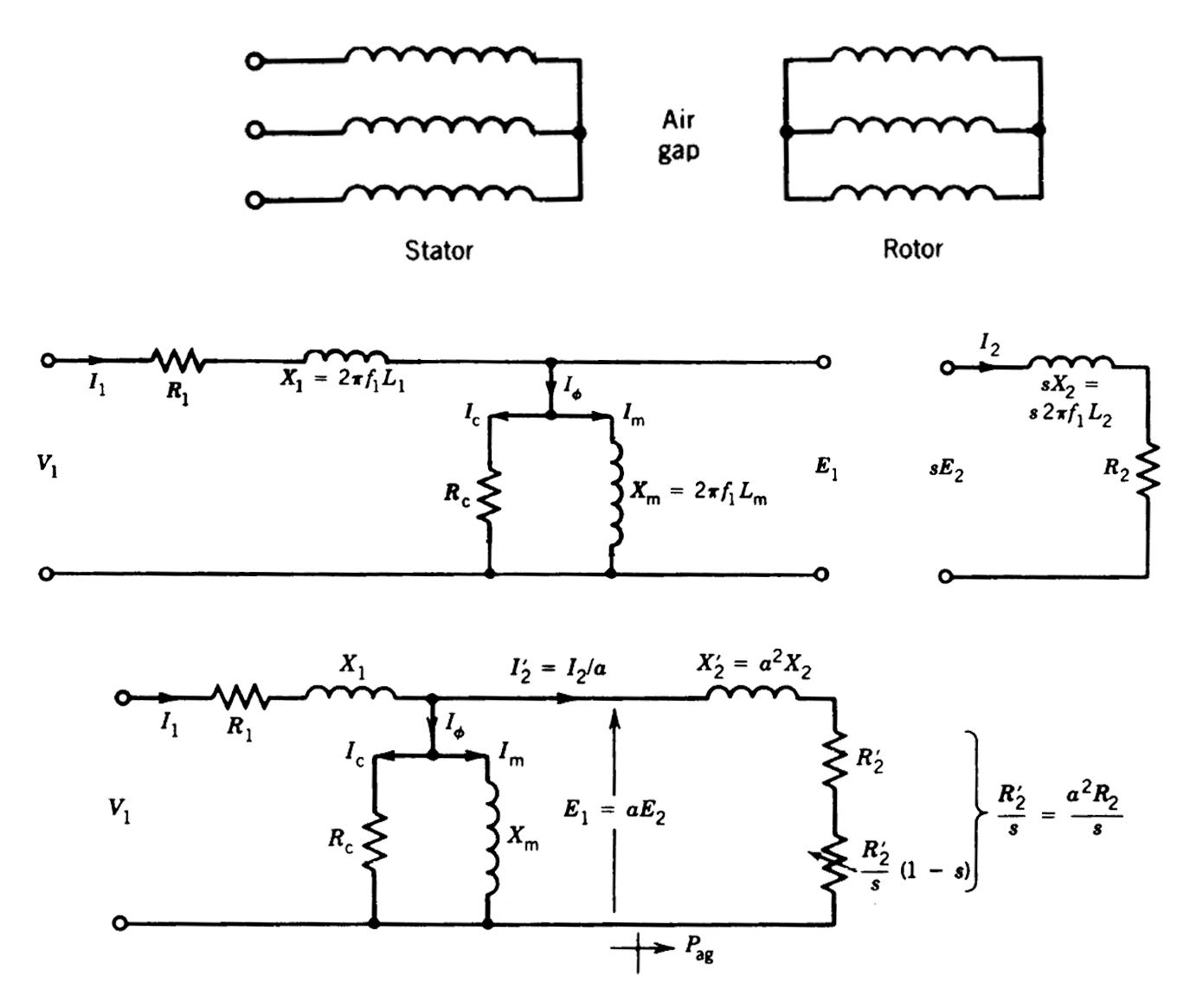 Equivalent Circuit Model of IM-1