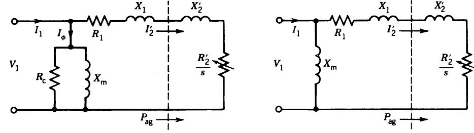 Equivalent Circuit Model of IM-2