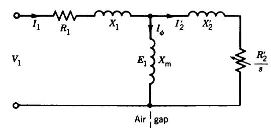 IEEE Model of IM