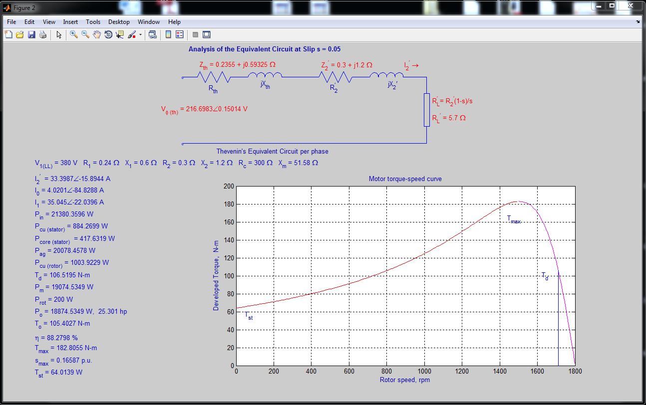 Induction Motor Analysis GUI