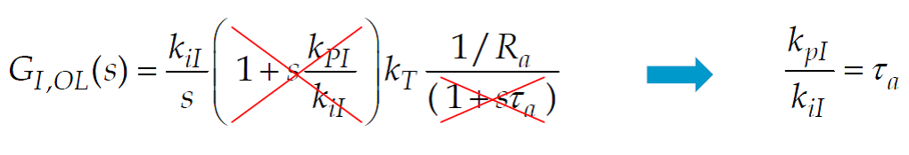 Transfer Function of Torque Loop of DC Motor-2