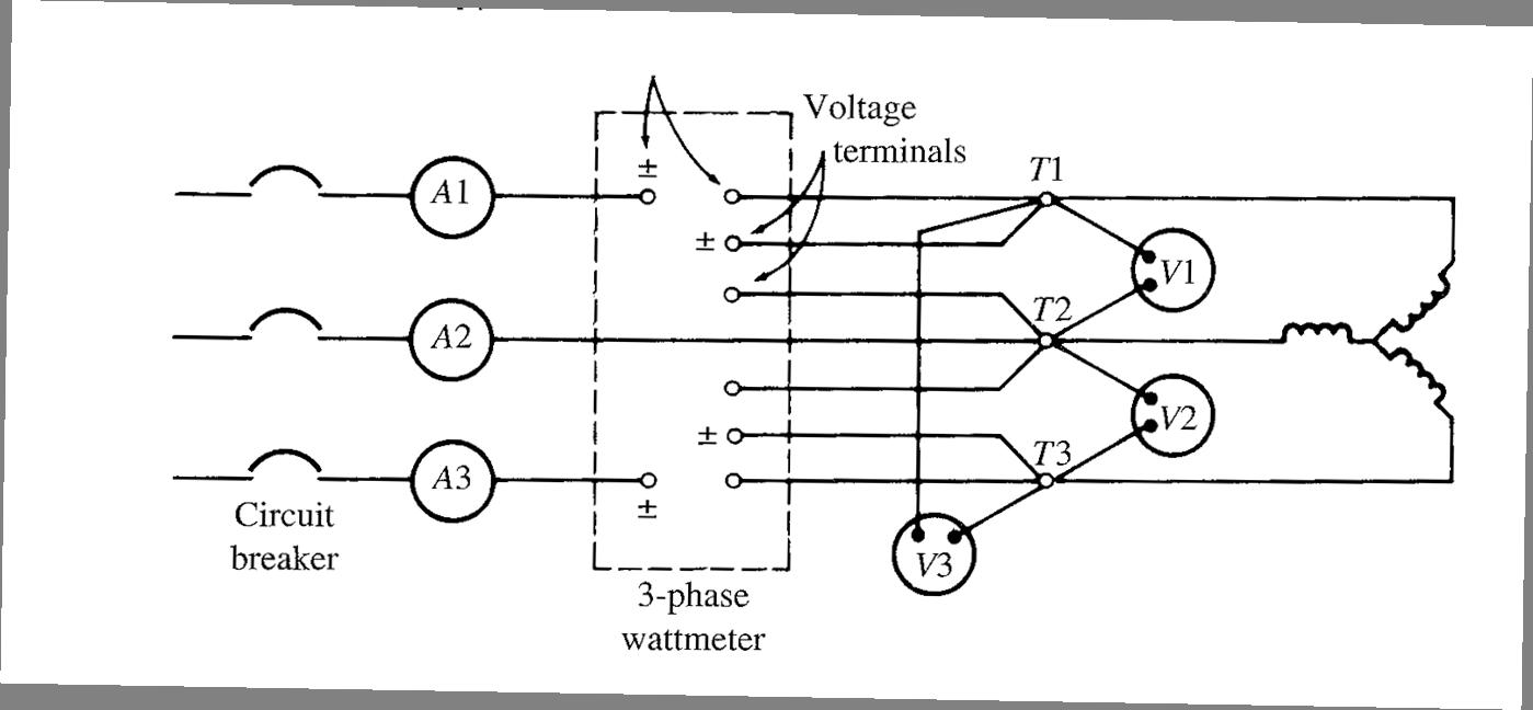 ترجمه مقاله مدل سازی موتور القایی اشباع شده به وسیلۀ سیگنال های تزریقی فرکانس بالا