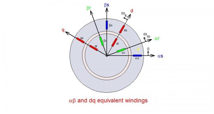 انواع تبدیلات ریاضی در برق
