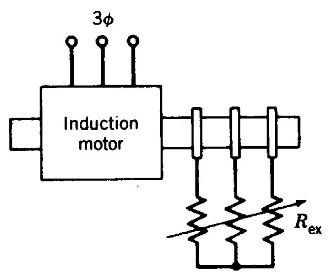 External Rotor Resistance