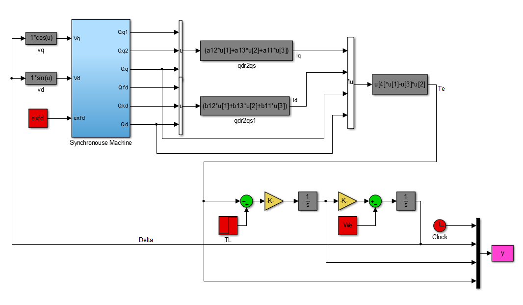 Synchronouse Machine Simulink Model