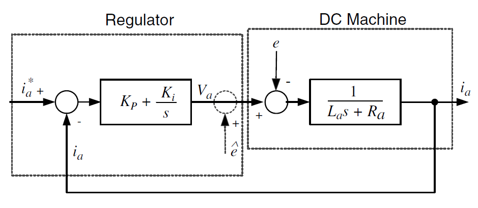 DC Motor Current Regulator (8)