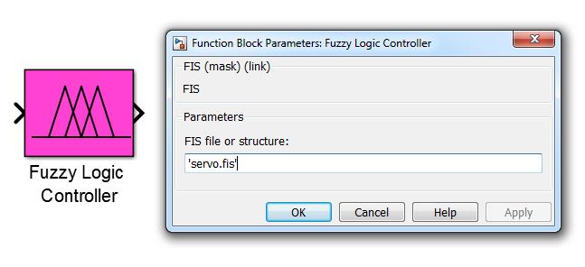 Block Fuzzy logic controller