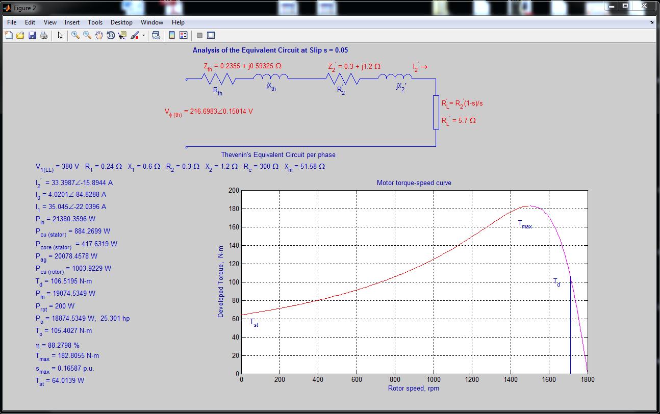 Induction Motor Analysis GUI