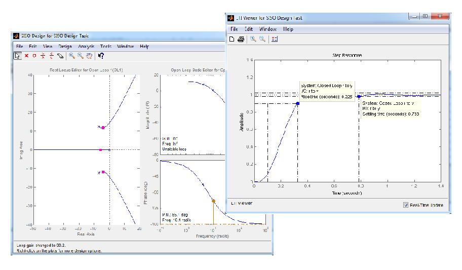 طراحی کنترلر موتور DC با تولباکس Matlab