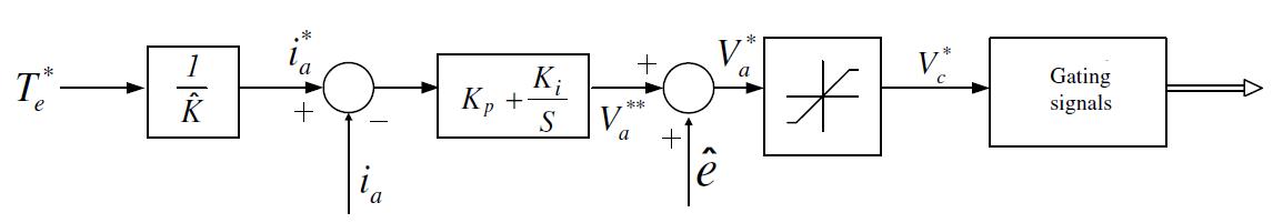 DC Motor Current Regulator (12)