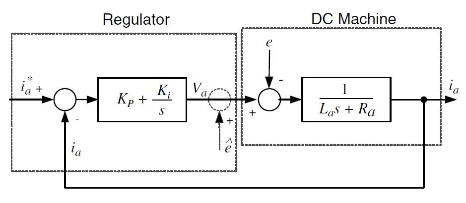 DC Motor Current Regulator (8)