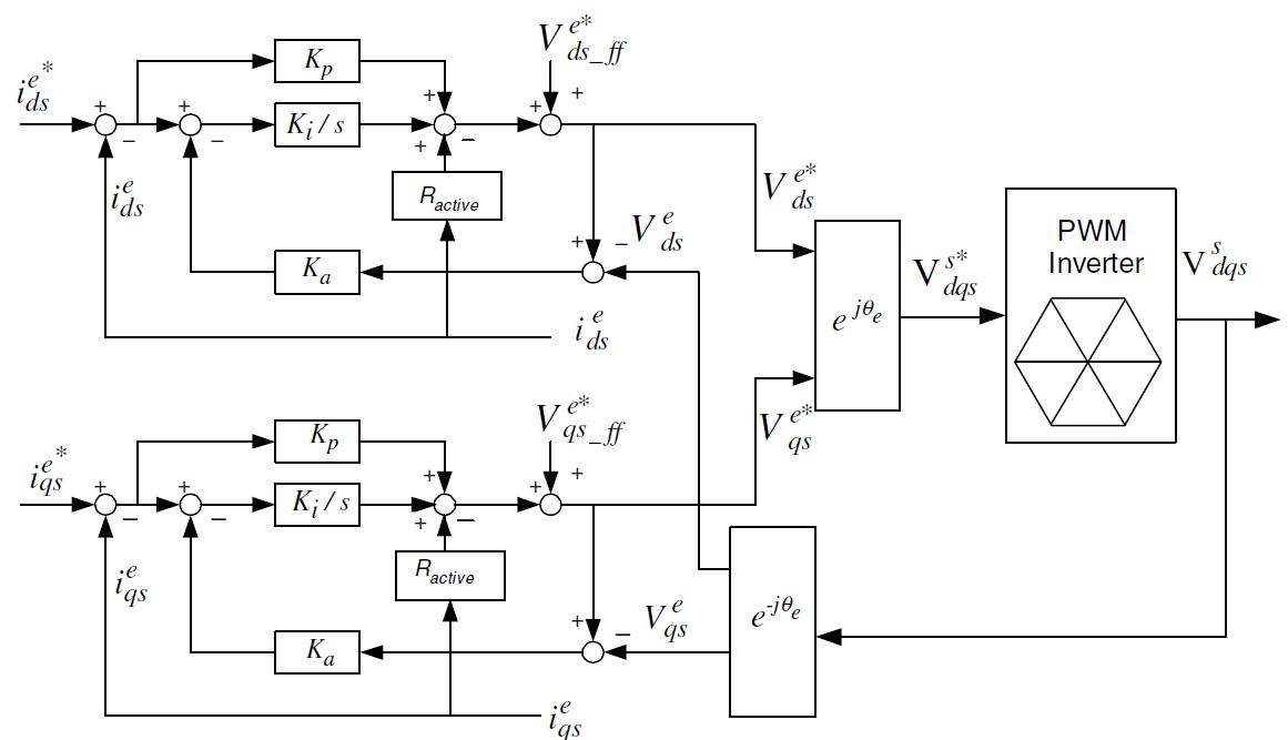 Induction Motor Current Regulator (5)